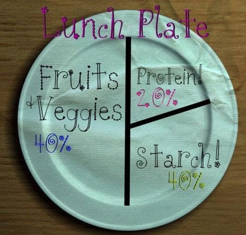 öğle yemeği tabağı