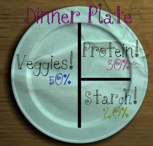 akşam yemeği tabağı