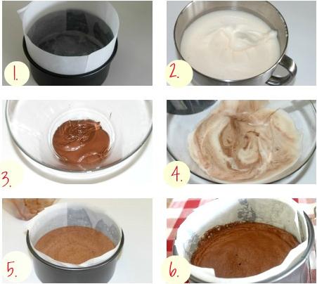Nutella-kek1