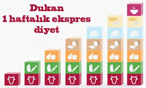 dukan-diyeti-ekspress