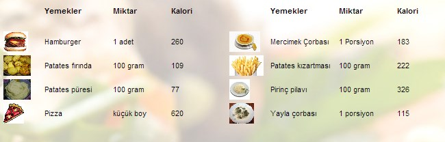 kalori cetveli 1