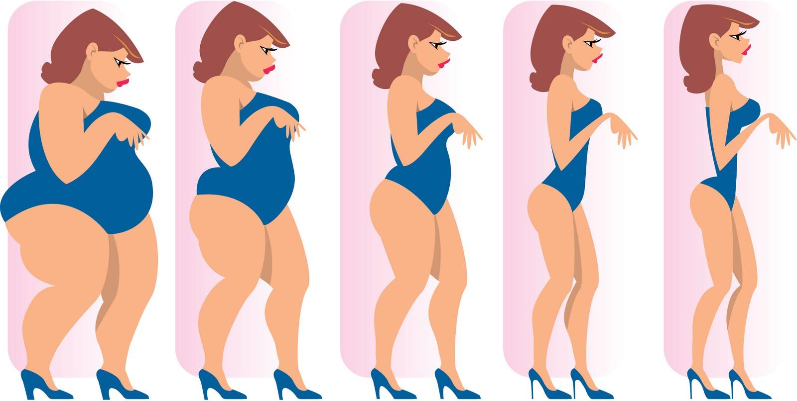 dukan diyeti kilo verme