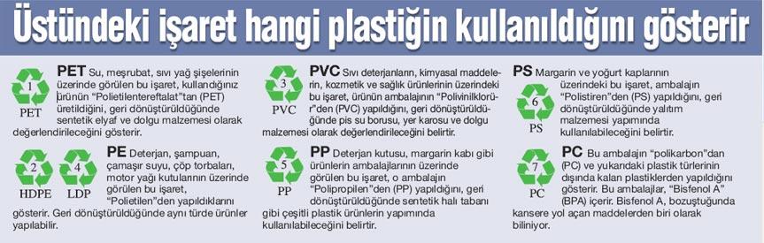 plastik-sise-sayilar